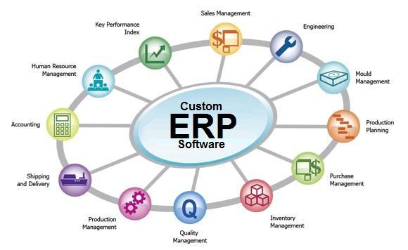 Aspectos fundamentales a la hora de elegir un ERP